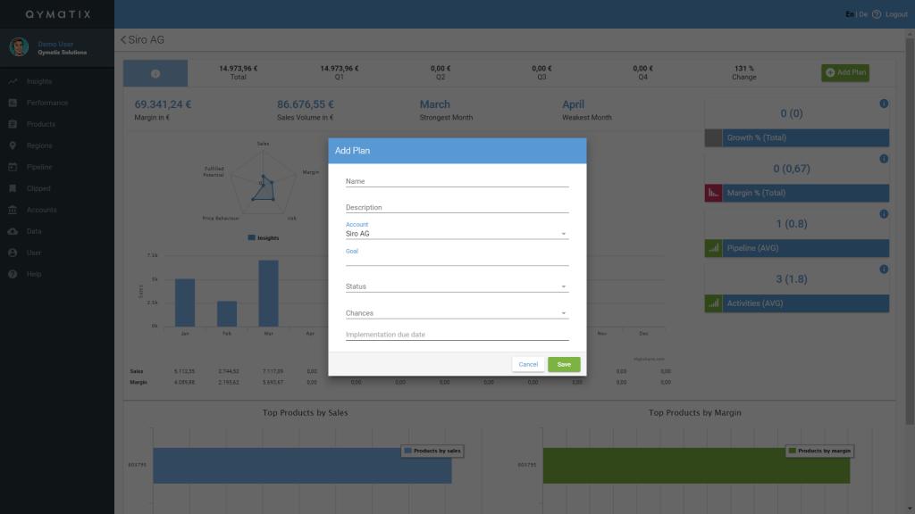 customer churn prediction software