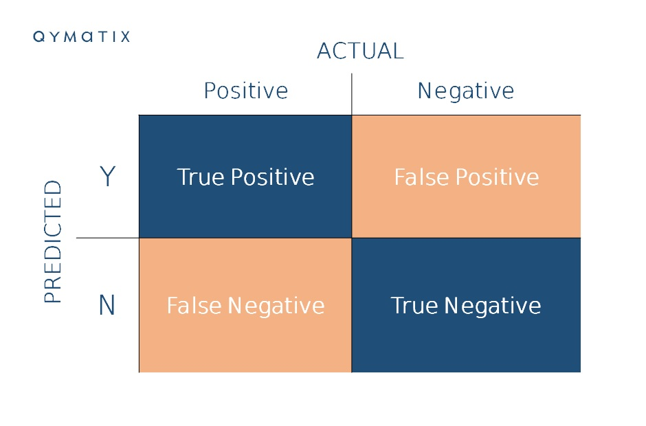 predictive-sales-analytics-b2b