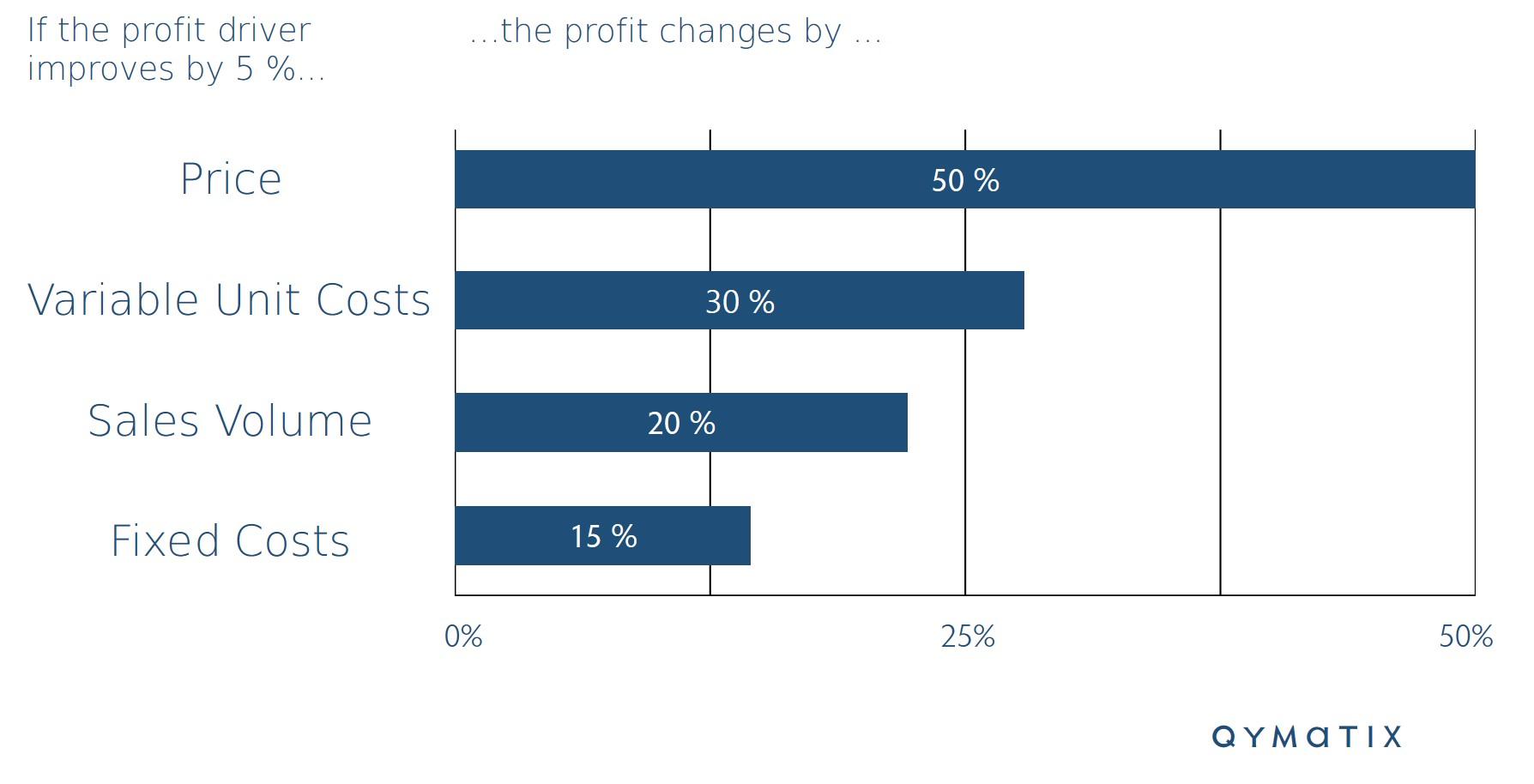 pricing-analytics